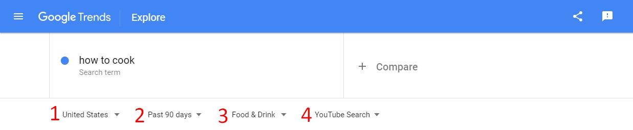 google-trends-nuoc ngoai-1