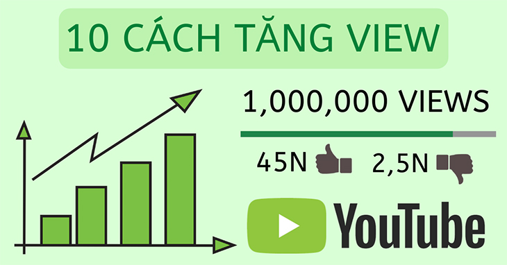 cach-tang-view-youtube