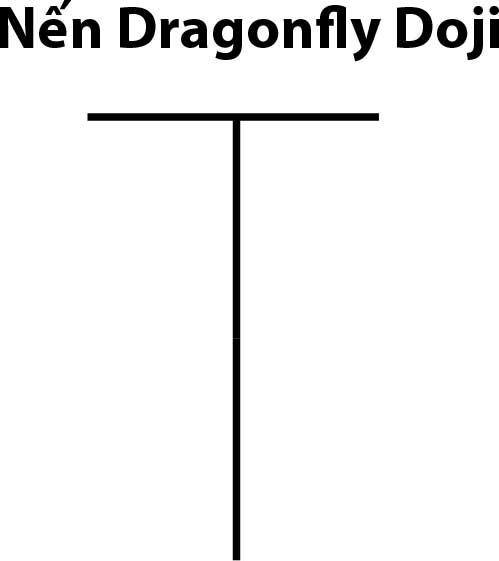 nen-Dragonfly-Doji
