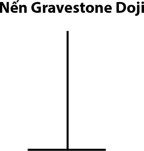nen-Gravestone-Doji