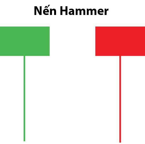 nen-hammer