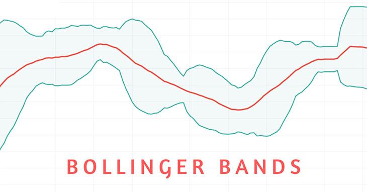 chi-bao-bollinger-bands