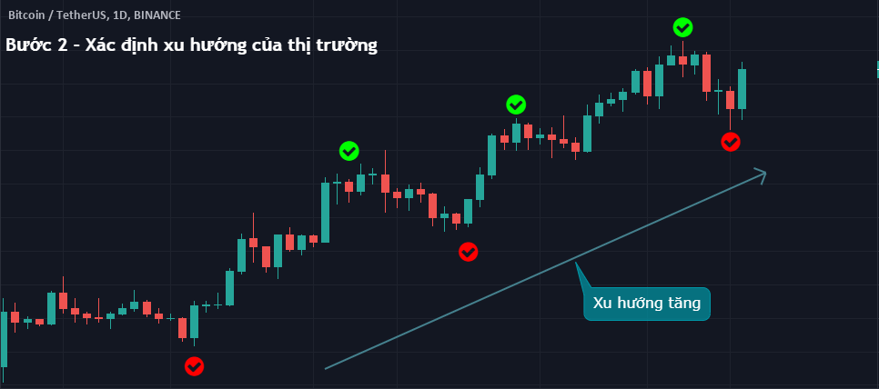 ve-trendline-buoc-2